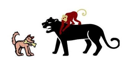 El cuento del perro, la pantera y el mono
